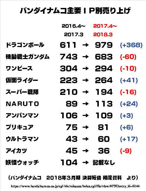 f:id:kasumi19732004:20180509213920p:plain