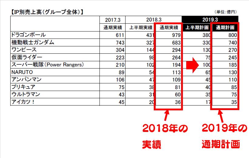 f:id:kasumi19732004:20180509224853p:plain