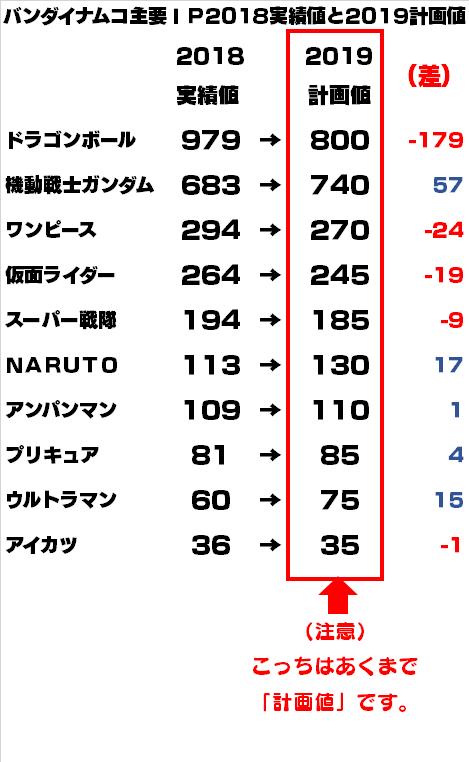 f:id:kasumi19732004:20180510224526p:plain