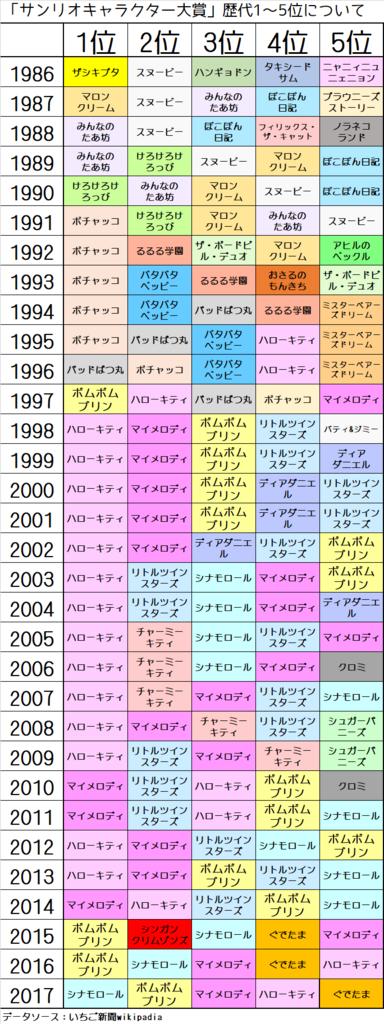 f:id:kasumi19732004:20180515192108p:plain