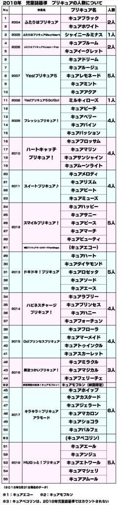 f:id:kasumi19732004:20180531201123p:plain