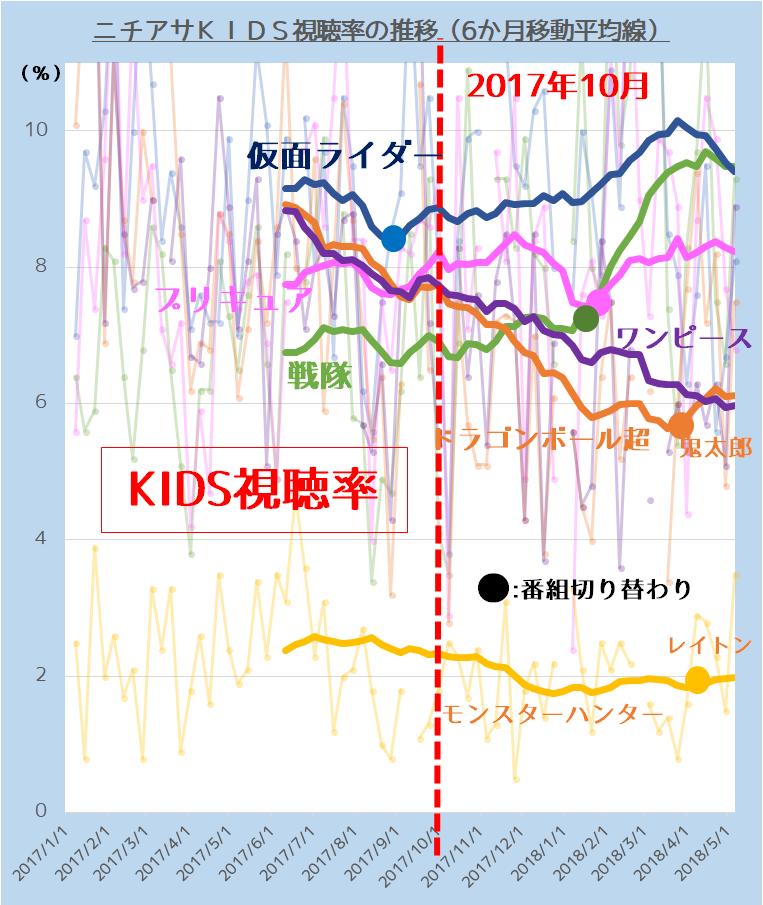 f:id:kasumi19732004:20180607232229p:plain