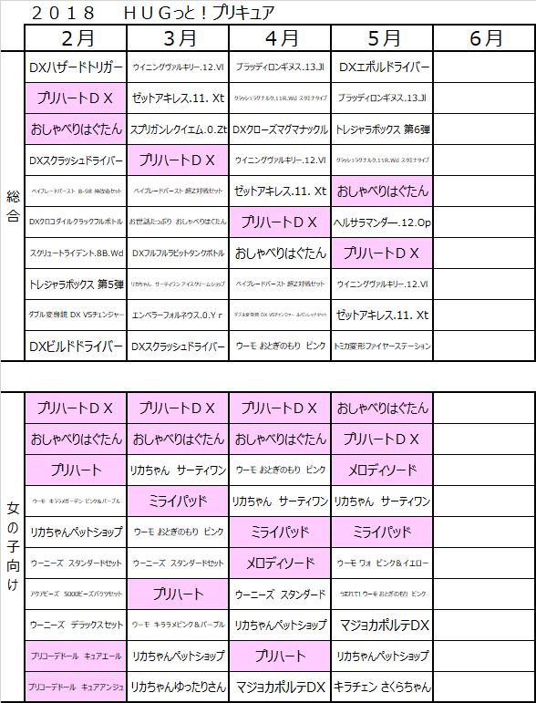 f:id:kasumi19732004:20180616155301p:plain