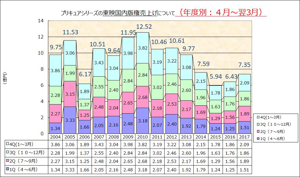 f:id:kasumi19732004:20180616162033p:plain