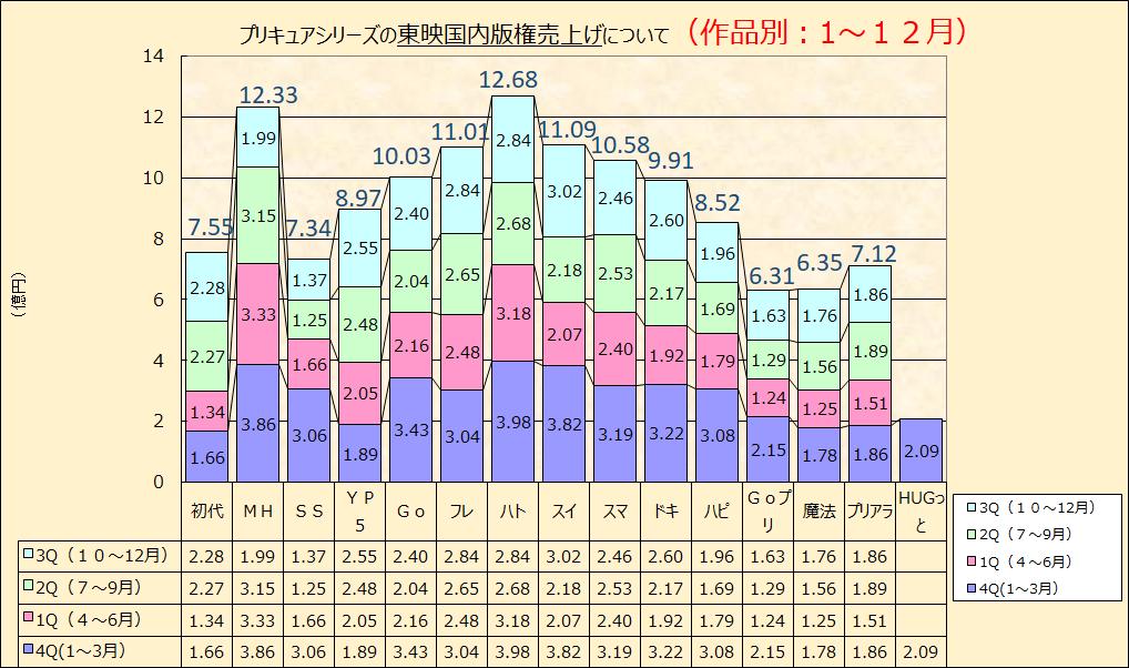f:id:kasumi19732004:20180616162052p:plain