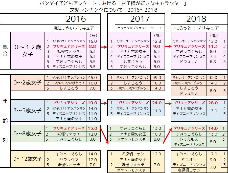 f:id:kasumi19732004:20180621205208p:plain