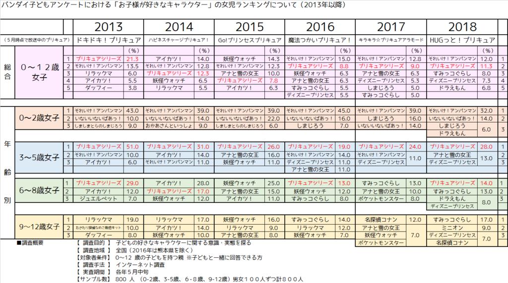 f:id:kasumi19732004:20180621205532p:plain