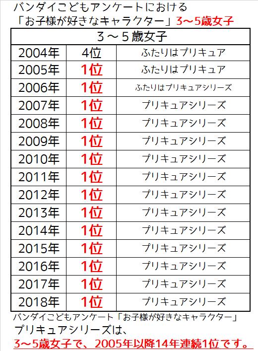 f:id:kasumi19732004:20180621205758p:plain