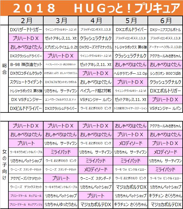 f:id:kasumi19732004:20180715182727p:plain