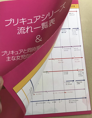 f:id:kasumi19732004:20180720154333j:plain
