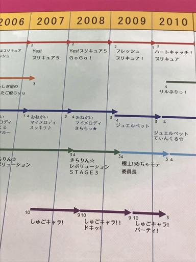 f:id:kasumi19732004:20180720154400j:plain