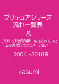 f:id:kasumi19732004:20180720154917p:plain