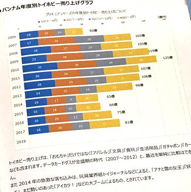 f:id:kasumi19732004:20180720163752j:plain