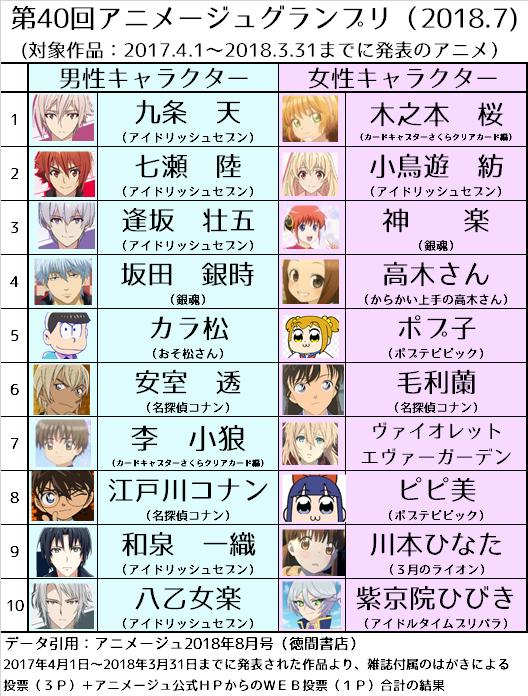f:id:kasumi19732004:20180721220947p:plain