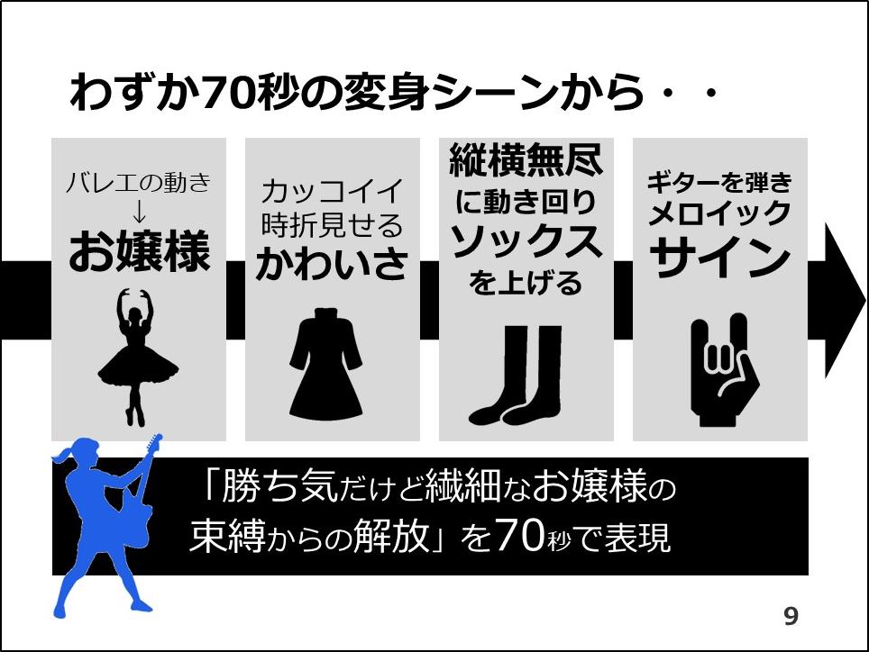 f:id:kasumi19732004:20180725140921p:plain