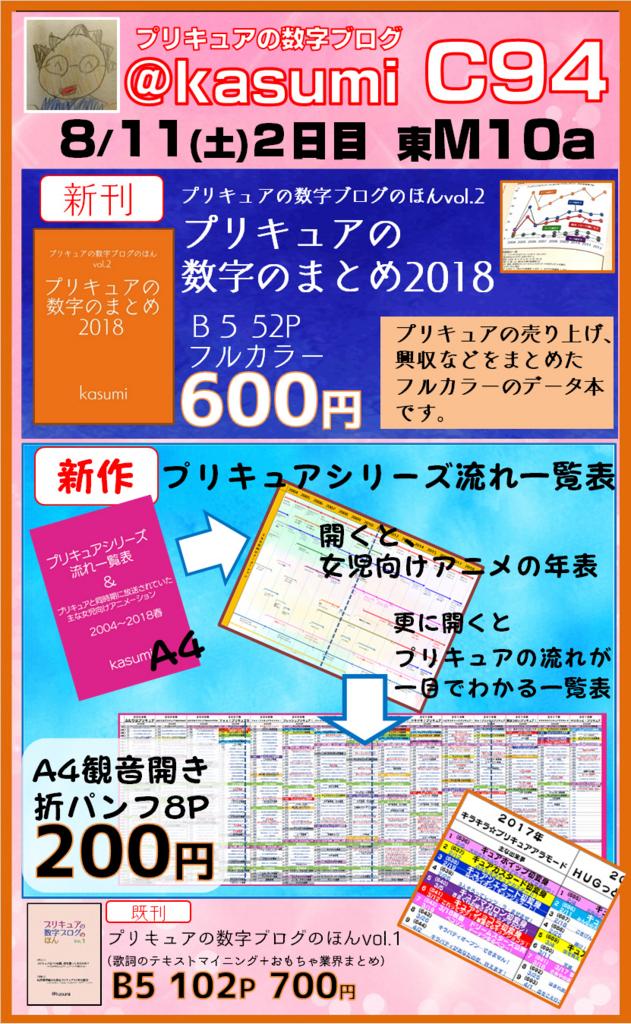 f:id:kasumi19732004:20180725223704j:plain