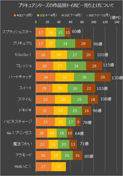 f:id:kasumi19732004:20180807202551p:plain