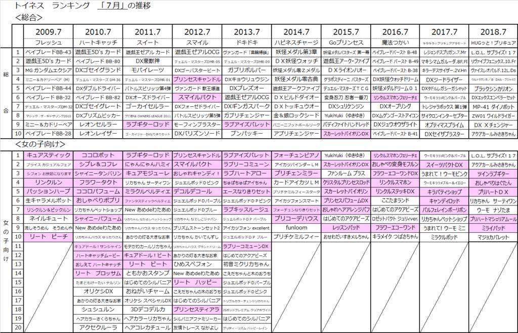 f:id:kasumi19732004:20180827224418p:plain