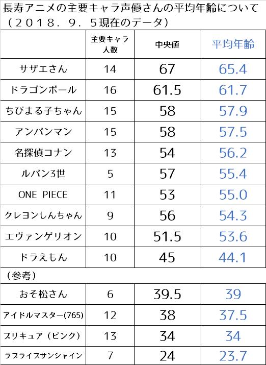 f:id:kasumi19732004:20180911100556p:plain