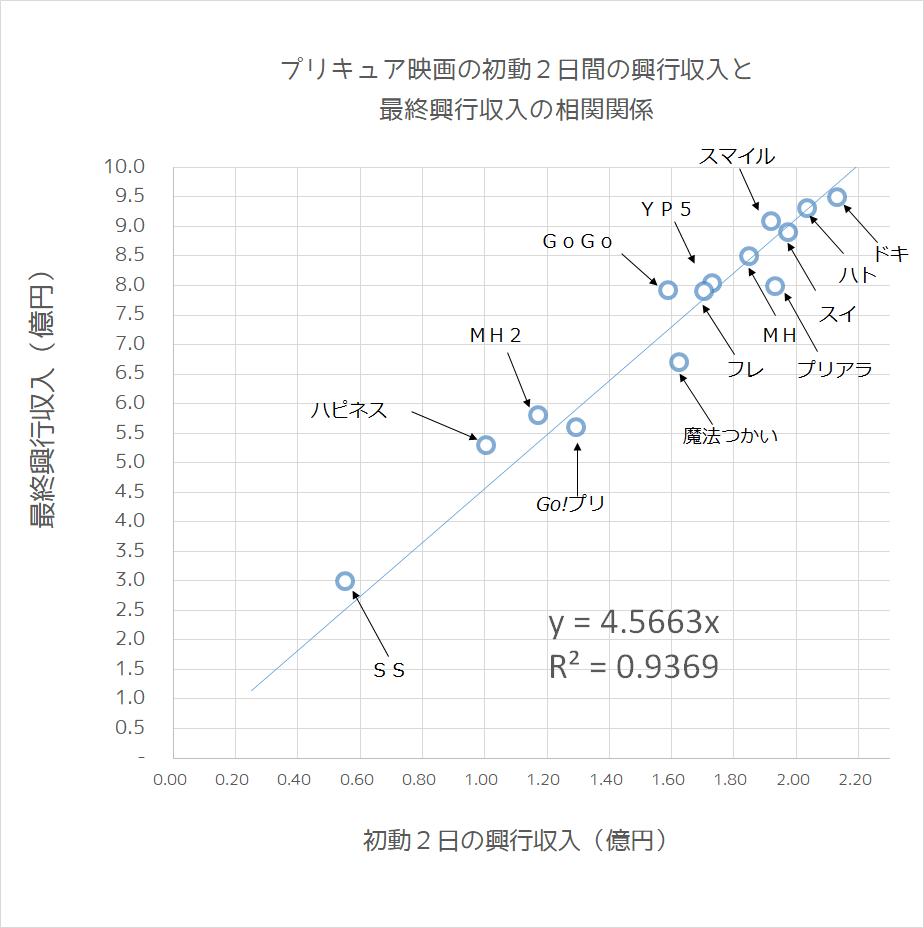 f:id:kasumi19732004:20181029100938p:plain