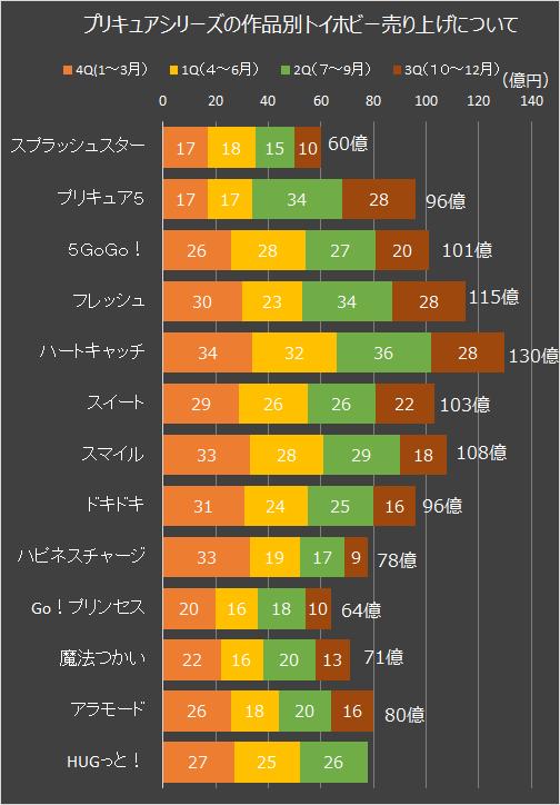 f:id:kasumi19732004:20181107155058p:plain