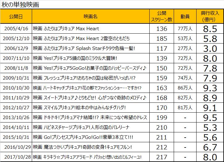 f:id:kasumi19732004:20181107161158p:plain