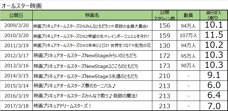 f:id:kasumi19732004:20181107161230p:plain