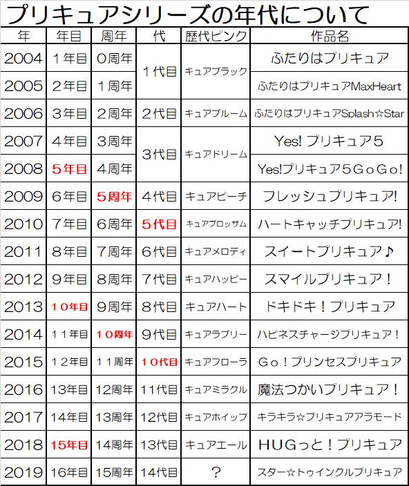 f:id:kasumi19732004:20181129152920p:plain