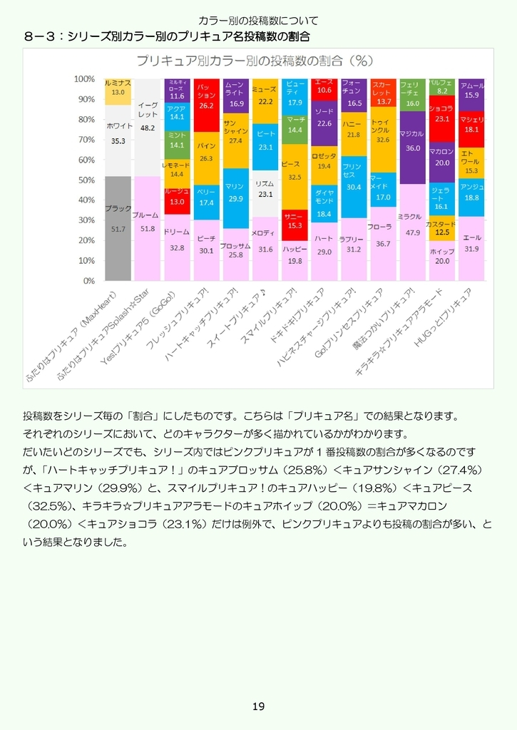 f:id:kasumi19732004:20181206112736j:plain