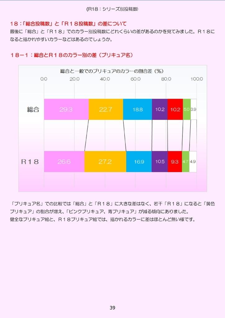 f:id:kasumi19732004:20181206112937j:plain