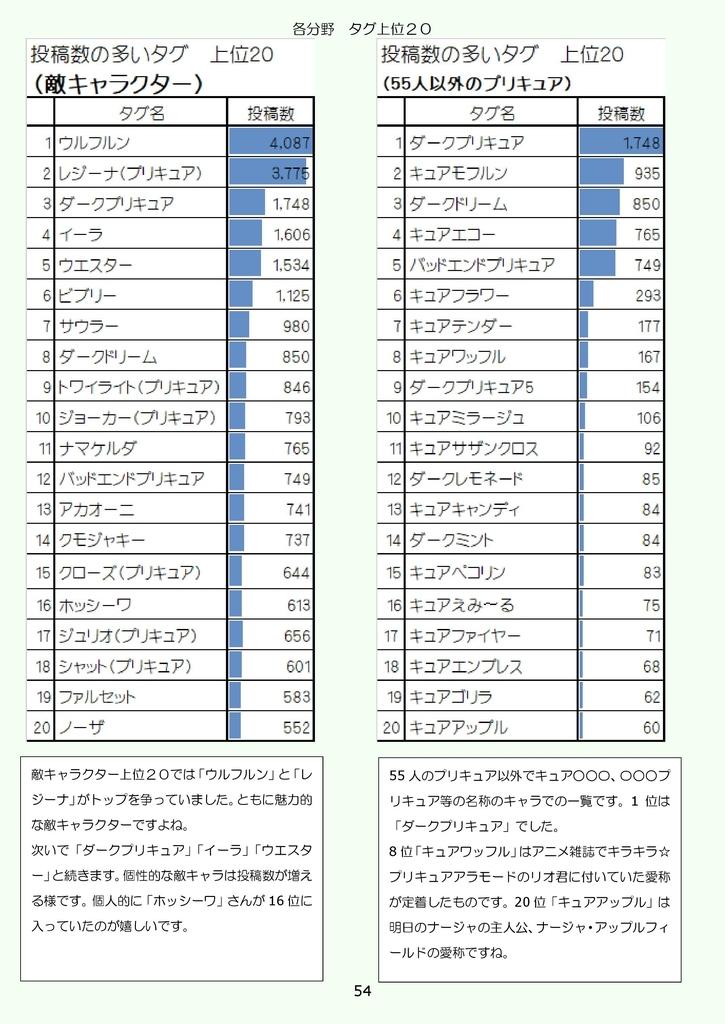f:id:kasumi19732004:20181206113104j:plain