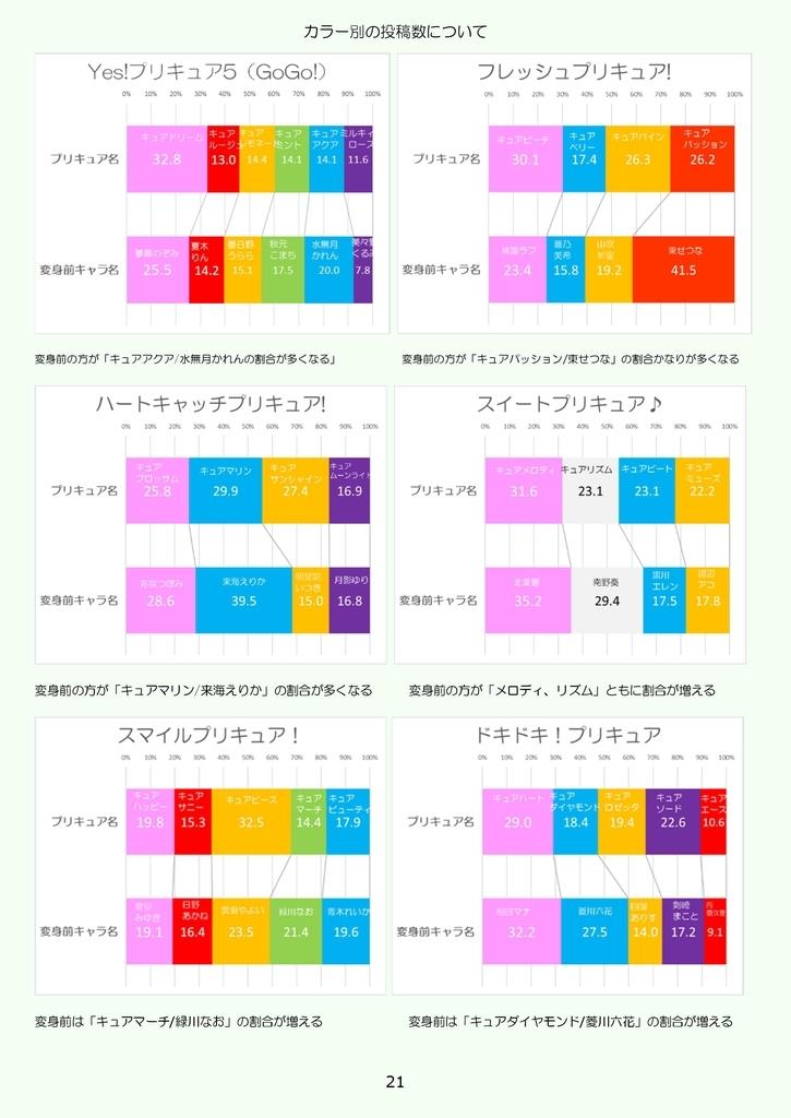f:id:kasumi19732004:20181207132359j:plain