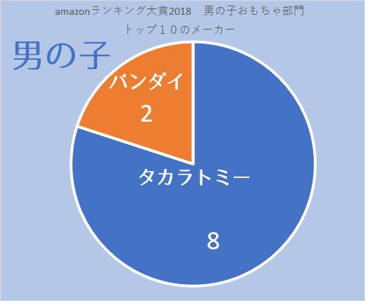 f:id:kasumi19732004:20181210213819p:plain