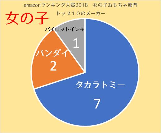 f:id:kasumi19732004:20181210213853p:plain