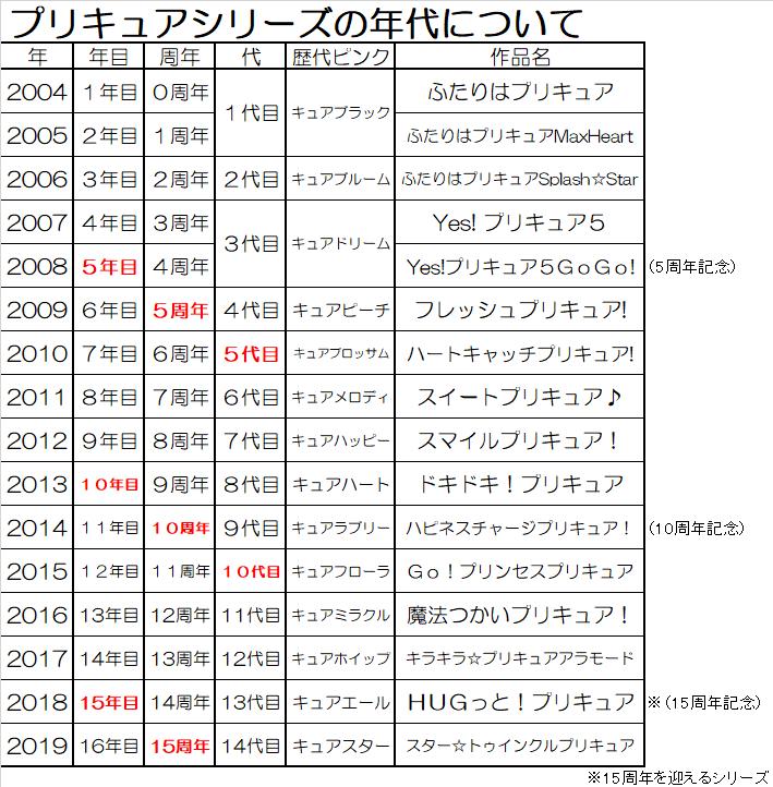 f:id:kasumi19732004:20181225094700p:plain