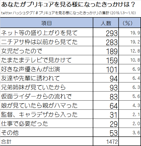 f:id:kasumi19732004:20190112123706p:plain