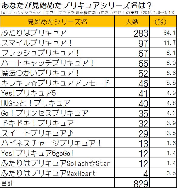 f:id:kasumi19732004:20190112235056p:plain