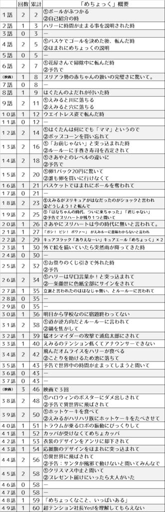 f:id:kasumi19732004:20190127100456p:plain