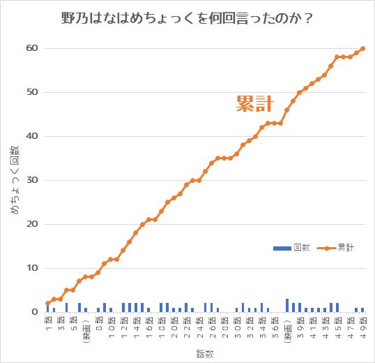 f:id:kasumi19732004:20190127100522p:plain