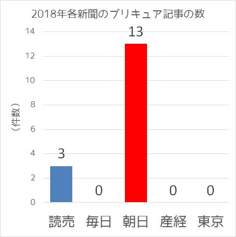 f:id:kasumi19732004:20190203001051p:plain