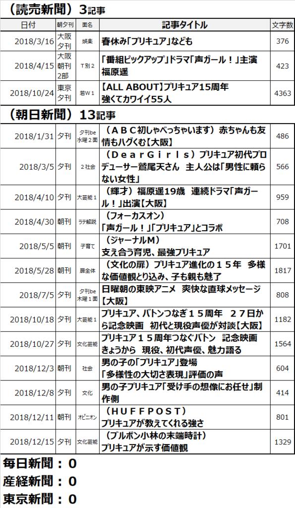f:id:kasumi19732004:20190203002105p:plain