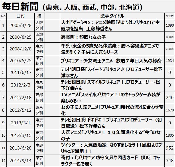 f:id:kasumi19732004:20190203161714p:plain