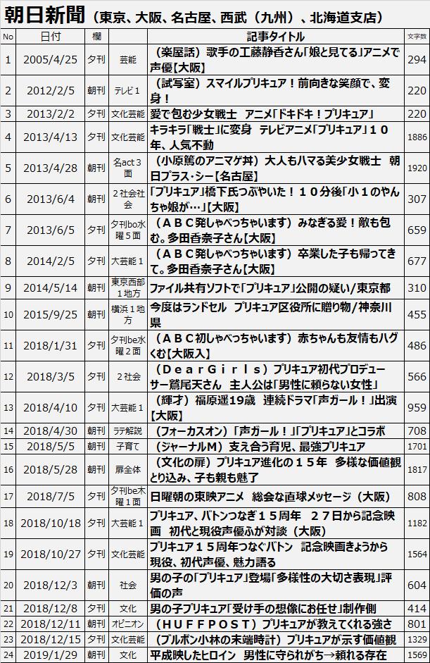 f:id:kasumi19732004:20190203161740p:plain