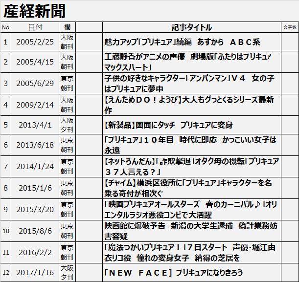 f:id:kasumi19732004:20190203161813p:plain