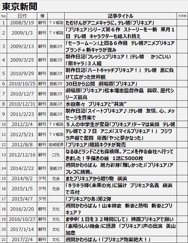f:id:kasumi19732004:20190203161845p:plain