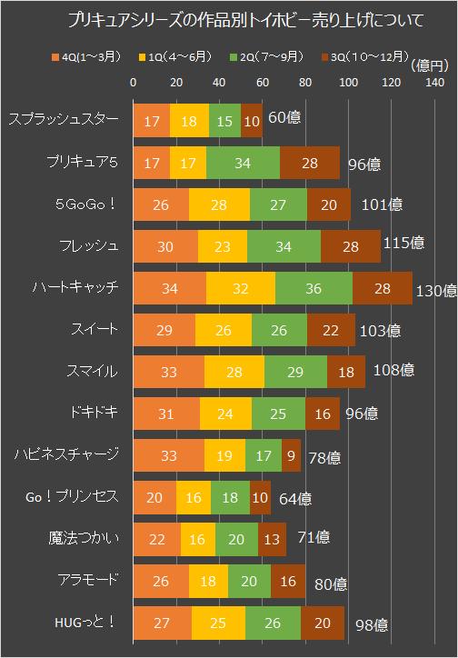 f:id:kasumi19732004:20190206151001p:plain