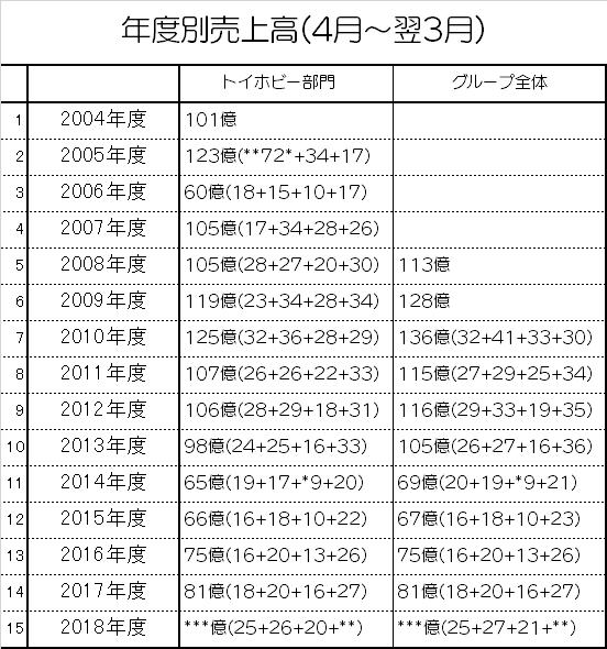 f:id:kasumi19732004:20190206195042p:plain