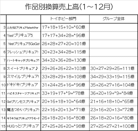 f:id:kasumi19732004:20190206195110p:plain