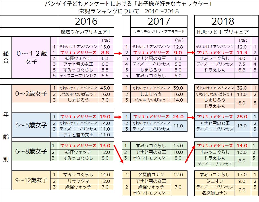 f:id:kasumi19732004:20190223163235p:plain