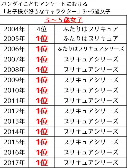 f:id:kasumi19732004:20190223163518p:plain